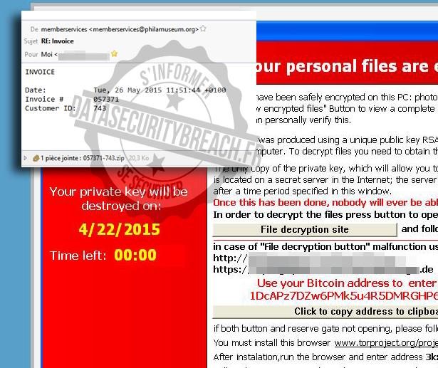 ransomware Lurk