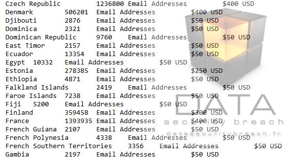 Plusieurs millions d'adresses électroniques disponibles pour des spams.