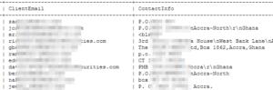 Mots de passe, identités, mails ont été diffusés par le pirate.